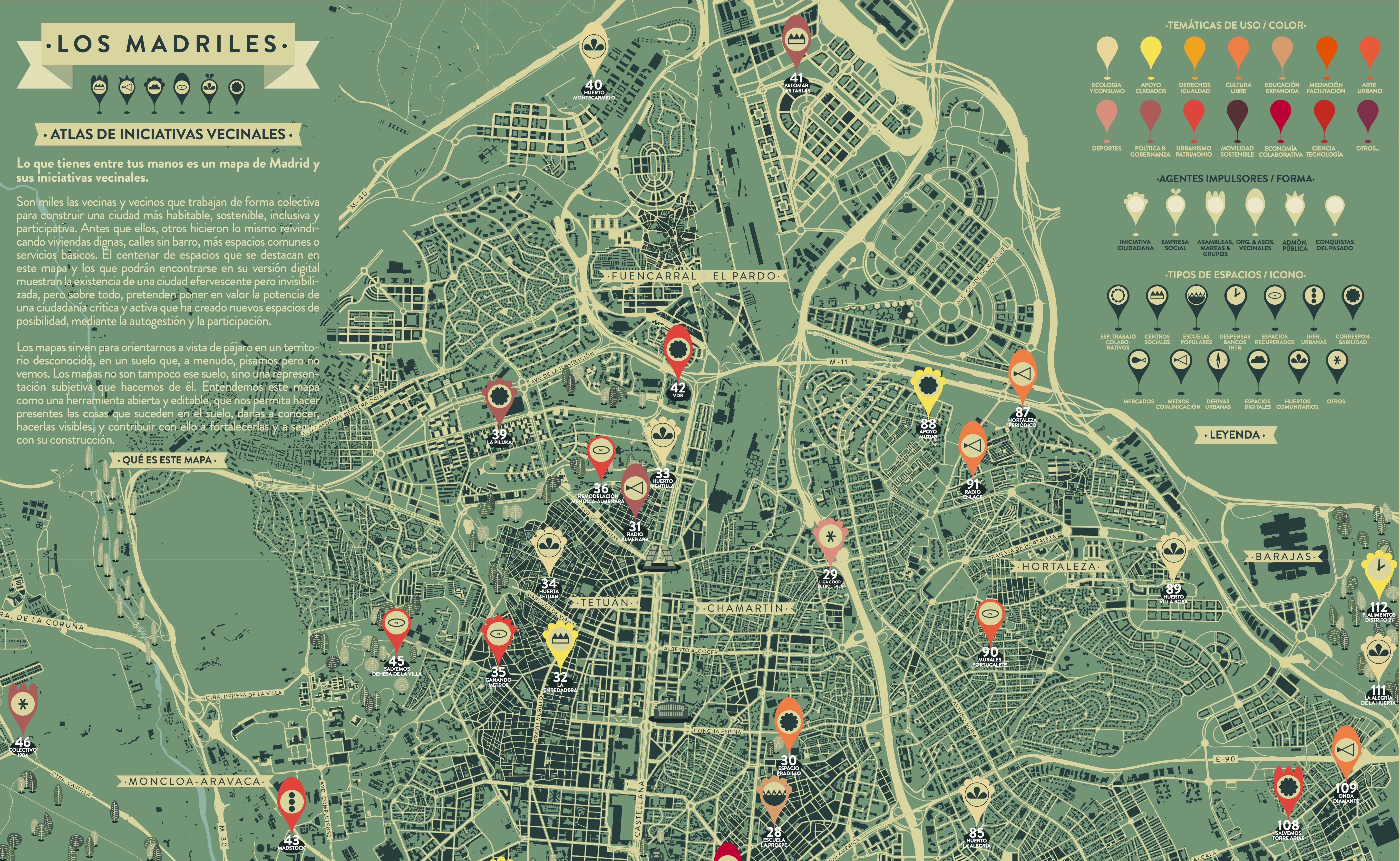 Vivero de Iniciativas Ciudadanas Mapping and coproducing citizen