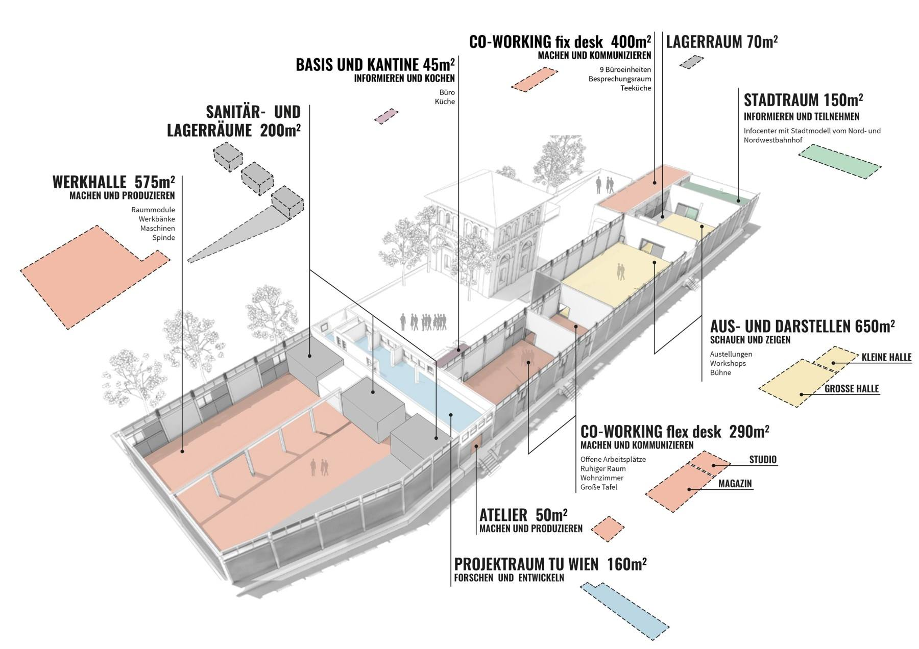 Nordbahnhalle Promoting Mixed Use Affordable Spaces In Vienna